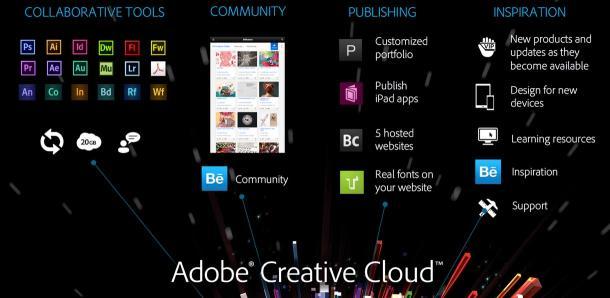 "Adobe ""khai tử"" Creative Suite truyền thống để phát triển Creative Cloud"